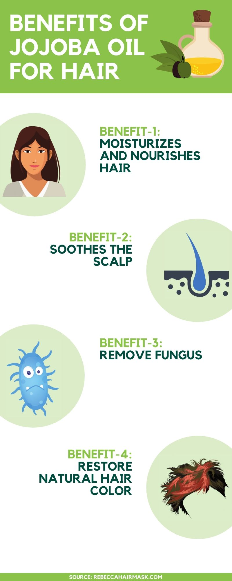 Jojoba Oil For Hair Growth Recipe